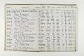 View Negative Log Book Number 11, (78-16863 to 79-13777) digital asset number 3