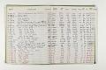 View Negative Log Book Number 11, (78-16863 to 79-13777) digital asset number 2