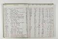 View Negative Log Book Number 12, (79-13778 to 80-20260) digital asset number 2