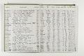 View Negative Log Book Number 12, (79-13778 to 80-20260) digital asset number 1