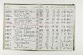View Negative Log Book Number 12, (79-13778 to 80-20260) digital asset number 4