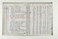 View Negative Log Book Number 12, (79-13778 to 80-20260) digital asset number 1