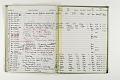 View Negative Log Book Number 12, (79-13778 to 80-20260) digital asset number 5