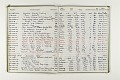 View Negative Log Book Number 13, (80-20261 to 82-531) digital asset number 1