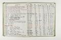View Negative Log Book Number 13, (80-20261 to 82-531) digital asset number 9