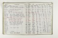 View Negative Log Book Number 13, (80-20261 to 82-531) digital asset number 2