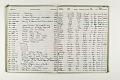 View Negative Log Book Number 13, (80-20261 to 82-531) digital asset number 3