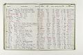 View Negative Log Book Number 13, (80-20261 to 82-531) digital asset number 7