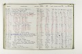 View Negative Log Book Number 13, (80-20261 to 82-531) digital asset number 1