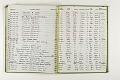 View Negative Log Book Number 13, (80-20261 to 82-531) digital asset number 6