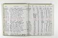View Negative Log Book Number 14, (82-532 to 83-3726) digital asset number 8