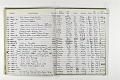 View Negative Log Book Number 14, (82-532 to 83-3726) digital asset number 4