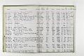 View Negative Log Book Number 14, (82-532 to 83-3726) digital asset number 2