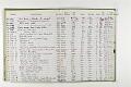 View Negative Log Book Number 14, (82-532 to 83-3726) digital asset number 7