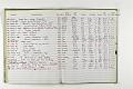 View Negative Log Book Number 14, (82-532 to 83-3726) digital asset number 10