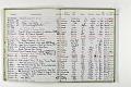 View Negative Log Book Number 14, (82-532 to 83-3726) digital asset number 6