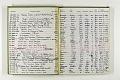 View Negative Log Book Number 15, (83-3727 to 84-5411) digital asset number 4