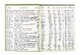 View Negative Log Book Number 15, (83-3727 to 84-5411) digital asset number 7