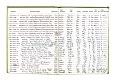 View Negative Log Book Number 15, (83-3727 to 84-5411) digital asset number 8
