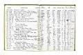 View Negative Log Book Number 15, (83-3727 to 84-5411) digital asset number 2
