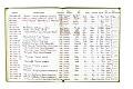 View Negative Log Book Number 15, (83-3727 to 84-5411) digital asset number 1