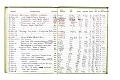 View Negative Log Book Number 15, (83-3727 to 84-5411) digital asset number 9