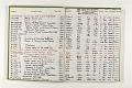 View Negative Log Book Number 16, (84-5412 to 85-7765) digital asset number 2