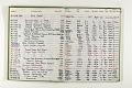 View Negative Log Book Number 16, (84-5412 to 85-7765) digital asset number 9
