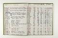View Negative Log Book Number 16, (84-5412 to 85-7765) digital asset number 1