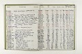 View Negative Log Book Number 16, (84-5412 to 85-7765) digital asset number 10