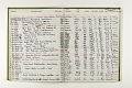 View Negative Log Book Number 16, (84-5412 to 85-7765) digital asset number 4