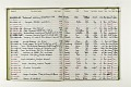 View Negative Log Book Number 16, (84-5412 to 85-7765) digital asset number 7