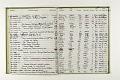 View Negative Log Book Number 16, (84-5412 to 85-7765) digital asset number 6