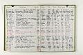 View Negative Log Book Number 16, (84-5412 to 85-7765) digital asset number 5
