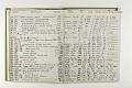View Negative Log Book Number 17, (85-7766 to 86-5142) digital asset number 1