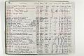 View Negative Log Book Number 18, (86-5143 to 88-15270) digital asset number 3