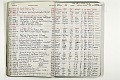 View Negative Log Book Number 18, (86-5143 to 88-15270) digital asset number 1