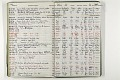 View Negative Log Book Number 18, (86-5143 to 88-15270) digital asset number 5