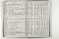 View Negative Log Book Number 18, (86-5143 to 88-15270) digital asset number 6