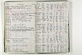 View Negative Log Book Number 18, (86-5143 to 88-15270) digital asset number 7