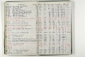 View Negative Log Book Number 18, (86-5143 to 88-15270) digital asset number 8