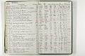 View Negative Log Book Number 18, (86-5143 to 88-15270) digital asset number 6