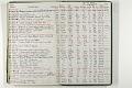 View Negative Log Book Number 18, (86-5143 to 88-15270) digital asset number 1