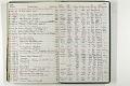 View Negative Log Book Number 18, (86-5143 to 88-15270) digital asset number 4