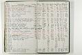 View Negative Log Book Number 18, (86-5143 to 88-15270) digital asset number 5