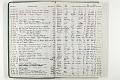 View Negative Log Book Number 20, (90-1 to 91-22194) digital asset number 10