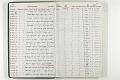 View Negative Log Book Number 20, (90-1 to 91-22194) digital asset number 1