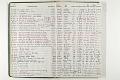 View Negative Log Book Number 20, (90-1 to 91-22194) digital asset number 7