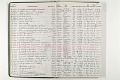 View Negative Log Book Number 20, (90-1 to 91-22194) digital asset number 5