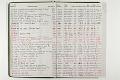 View Negative Log Book Number 20, (90-1 to 91-22194) digital asset number 8